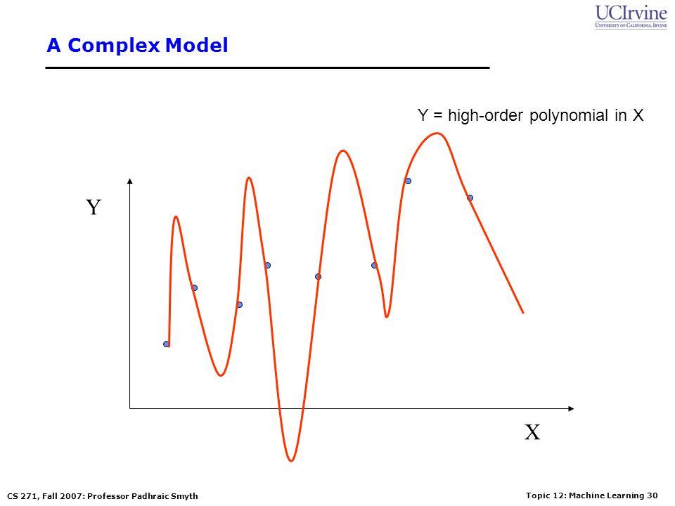 Topic 12: Machine Learning 29 CS 271, Fall 2007: Professor Padhraic Smyth Overfitting and Underfitting X Y