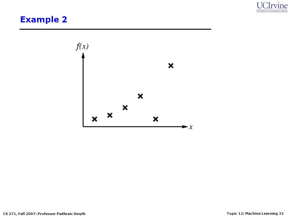 Topic 12: Machine Learning 31 CS 271, Fall 2007: Professor Padhraic Smyth A Much Simpler Model X Y Y = a X + b + noise