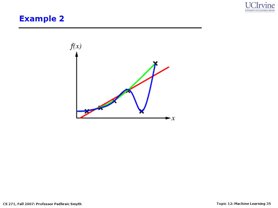 Topic 12: Machine Learning 34 CS 271, Fall 2007: Professor Padhraic Smyth Example 2