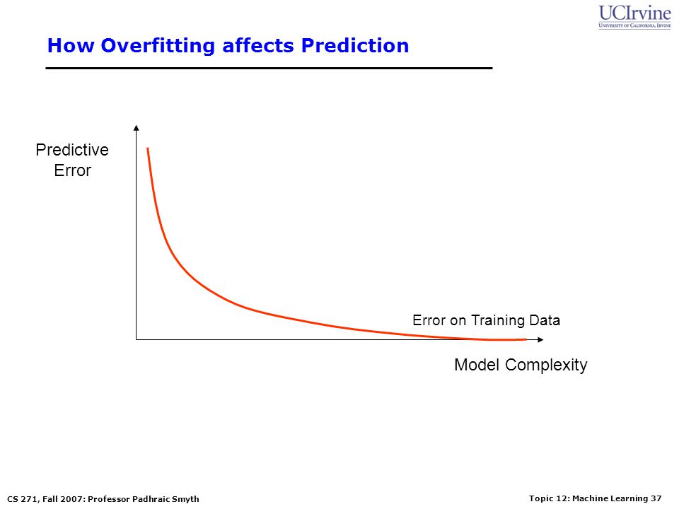 Topic 12: Machine Learning 36 CS 271, Fall 2007: Professor Padhraic Smyth Example 2