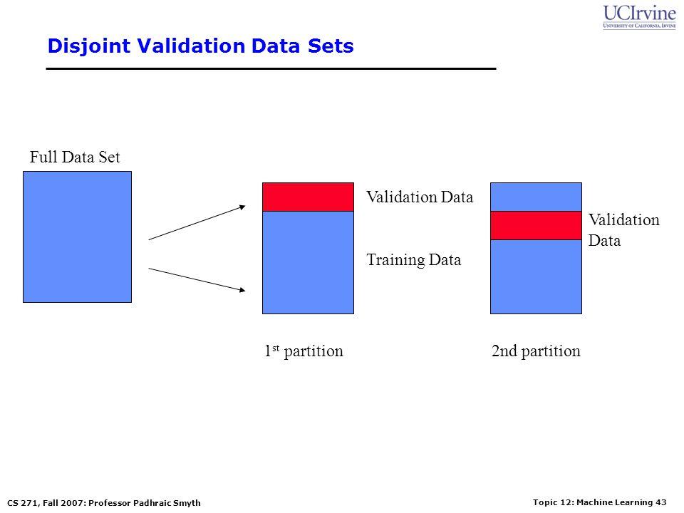 Topic 12: Machine Learning 42 CS 271, Fall 2007: Professor Padhraic Smyth Disjoint Validation Data Sets Full Data Set Training Data Validation Data 1