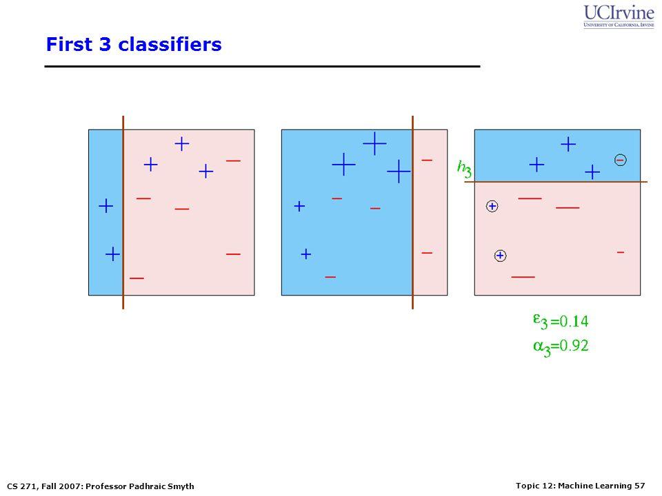 Topic 12: Machine Learning 56 CS 271, Fall 2007: Professor Padhraic Smyth First 2 classifiers