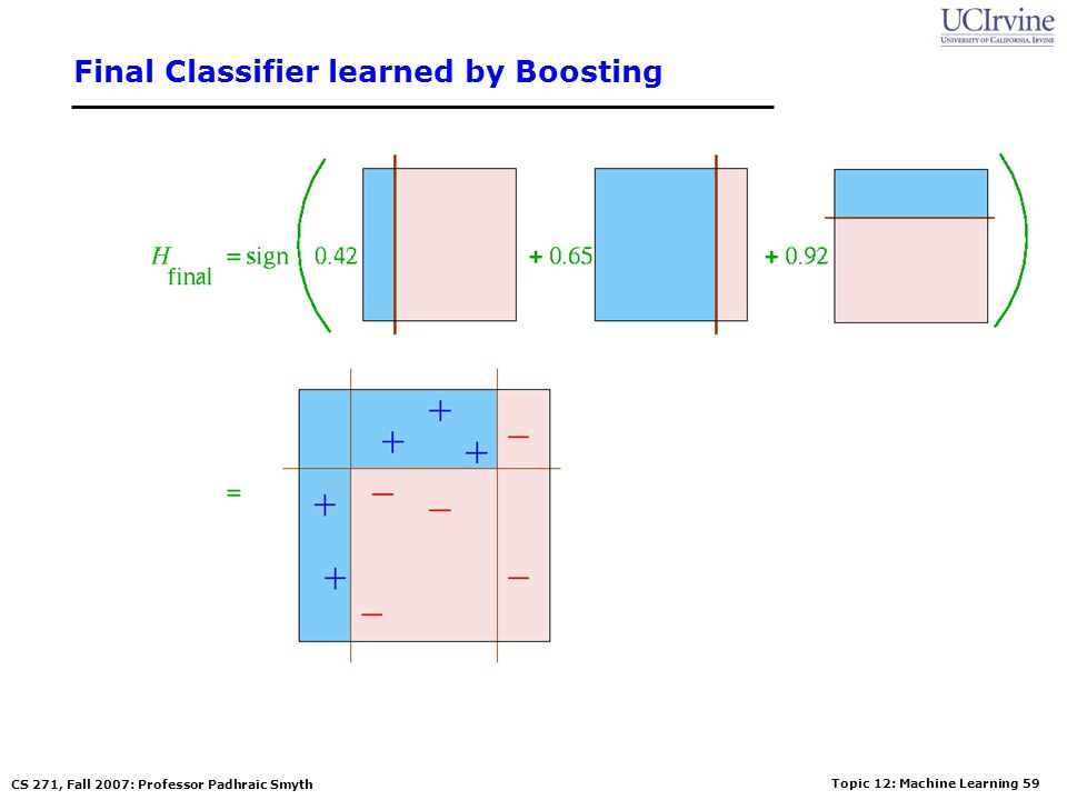Topic 12: Machine Learning 58 CS 271, Fall 2007: Professor Padhraic Smyth Final Classifier learned by Boosting