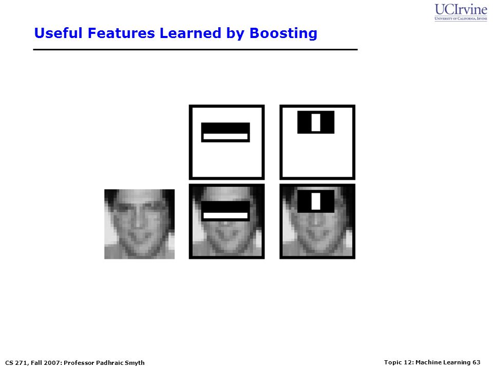 Topic 12: Machine Learning 62 CS 271, Fall 2007: Professor Padhraic Smyth Reduction in Error as Boosting adds Classifiers
