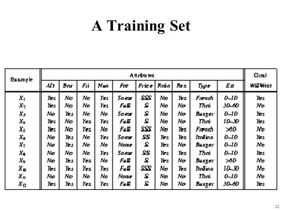 22 A Training Set