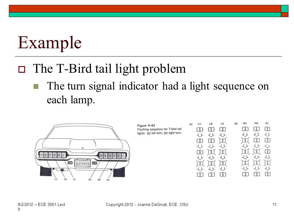 Example The T-Bird tail light problem The turn signal indicator had a light sequence on each lamp. 9/2/2012 – ECE 3561 Lect 9 Copyright 2012 - Joanne