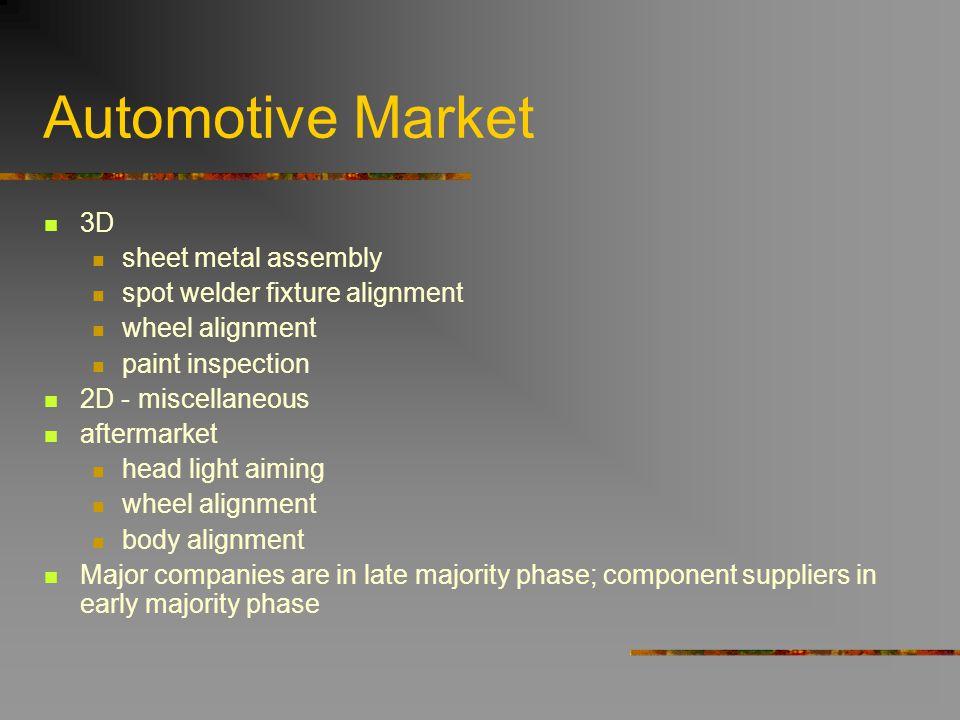 Automotive Market 3D sheet metal assembly spot welder fixture alignment wheel alignment paint inspection 2D - miscellaneous aftermarket head light aim