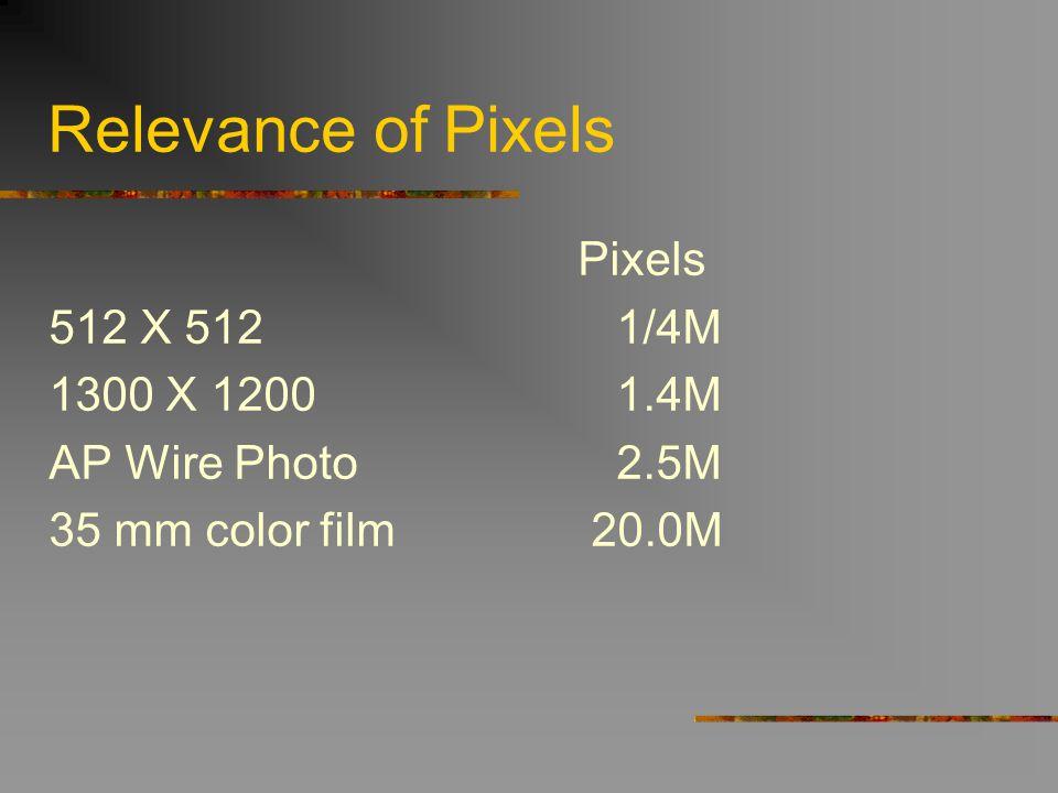 Relevance of Pixels Pixels 512 X 512 1/4M 1300 X 1200 1.4M AP Wire Photo 2.5M 35 mm color film 20.0M