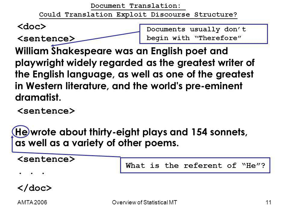 AMTA 2006Overview of Statistical MT11 William Shakespeare was an English poet and playwright widely regarded as the greatest writer of the English lan