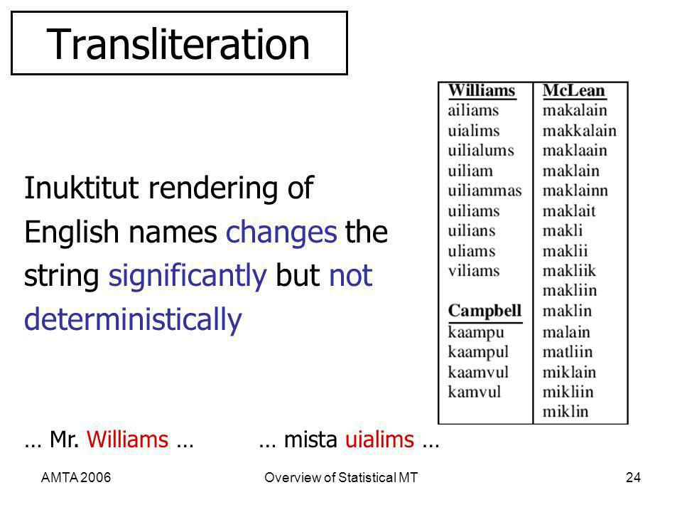 AMTA 2006Overview of Statistical MT24 Transliteration Inuktitut rendering of English names changes the string significantly but not deterministically … Mr.