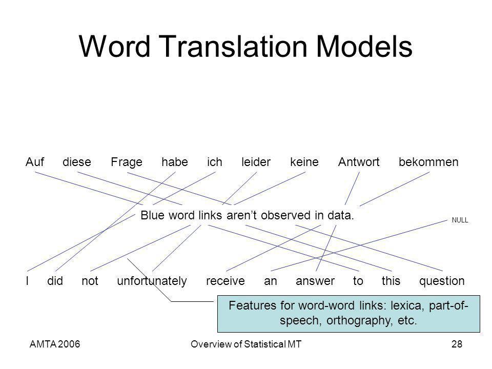 AMTA 2006Overview of Statistical MT28 Word Translation Models AufFragediesebekommenichhabeleiderAntwortkeine Ididnotunfortunatelyreceiveananswertothisquestion NULL Blue word links arent observed in data.