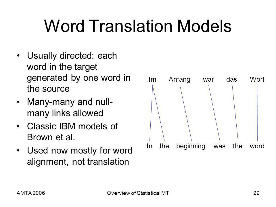 AMTA 2006Overview of Statistical MT29 Word Translation Models Usually directed: each word in the target generated by one word in the source Many-many
