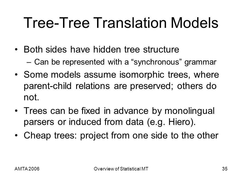 AMTA 2006Overview of Statistical MT35 Tree-Tree Translation Models Both sides have hidden tree structure –Can be represented with a synchronous grammar Some models assume isomorphic trees, where parent-child relations are preserved; others do not.