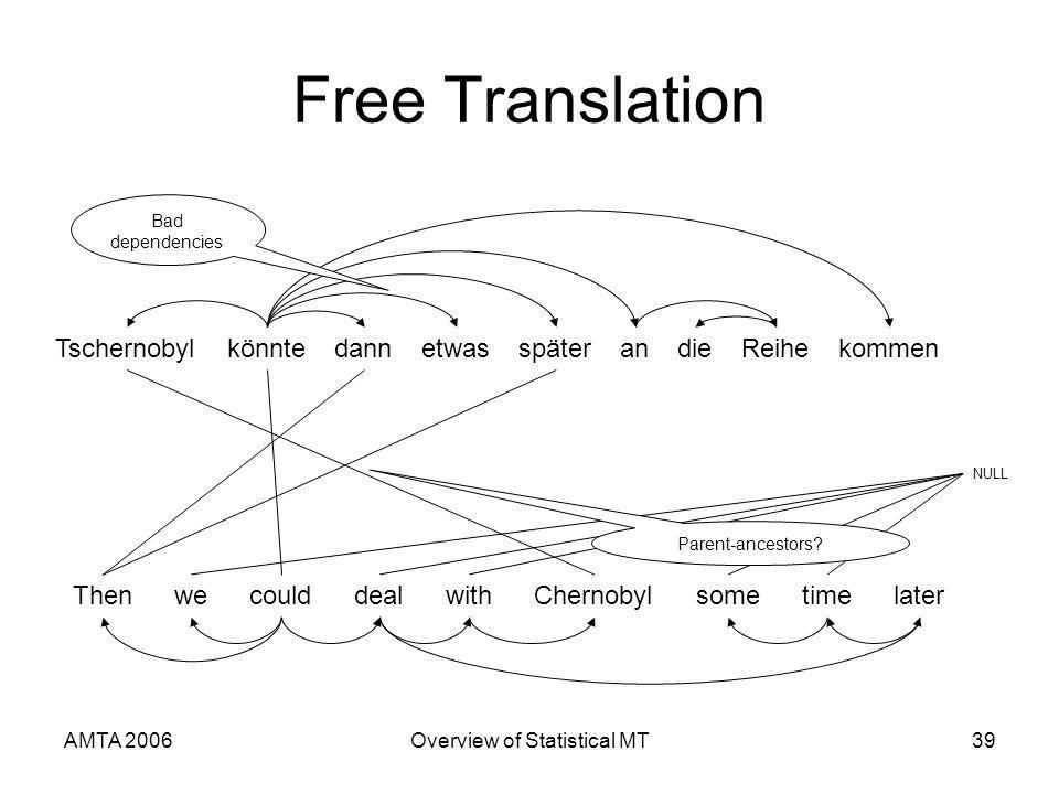 AMTA 2006Overview of Statistical MT39 Free Translation TschernobylkönntedannetwasspäterandieReihekommen ThenwecoulddealwithChernobylsometimelater Bad dependencies Parent-ancestors.