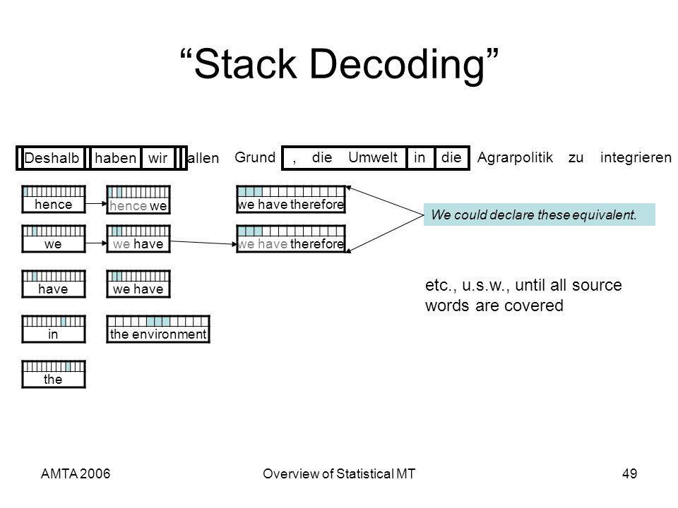 AMTA 2006Overview of Statistical MT49 Stack Decoding we haveinhence hence we we have we have therefore the environment Deshalbhabenwirallen Grund,dieU