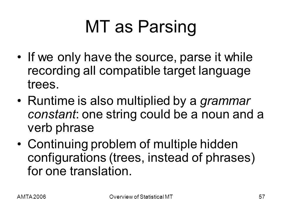 AMTA 2006Overview of Statistical MT57 MT as Parsing If we only have the source, parse it while recording all compatible target language trees. Runtime