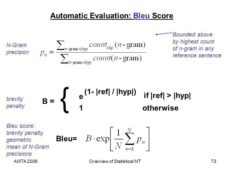 AMTA 2006Overview of Statistical MT73 Automatic Evaluation: Bleu Score Bleu= B = { (1- |ref| / |hyp|) e if |ref| > |hyp| 1 otherwise brevity penalty Bleu score: brevity penalty, geometric mean of N-Gram precisions N-Gram precision Bounded above by highest count of n-gram in any reference sentence