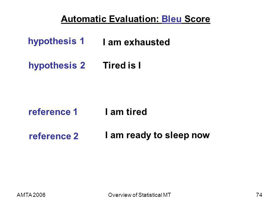 AMTA 2006Overview of Statistical MT74 Automatic Evaluation: Bleu Score I am exhausted hypothesis 1 Tired is Ihypothesis 2 I am tiredreference 1 I am ready to sleep now reference 2