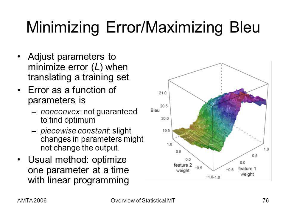 AMTA 2006Overview of Statistical MT76 Minimizing Error/Maximizing Bleu Adjust parameters to minimize error (L) when translating a training set Error a