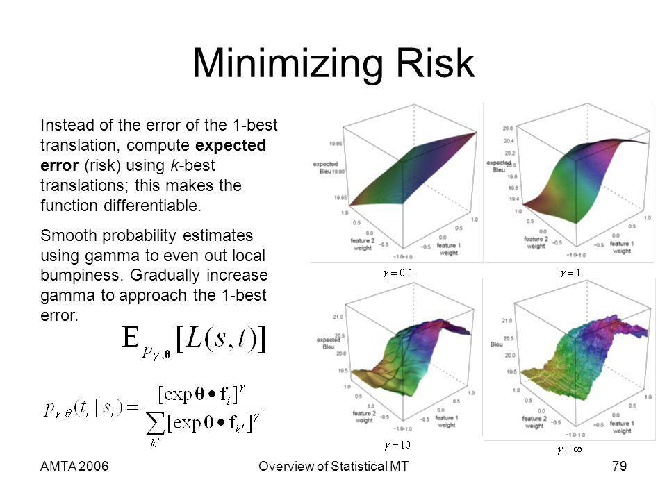 AMTA 2006Overview of Statistical MT79 Minimizing Risk Instead of the error of the 1-best translation, compute expected error (risk) using k-best trans