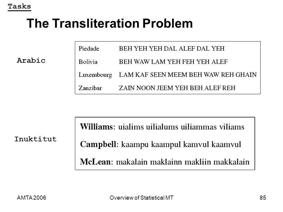 AMTA 2006Overview of Statistical MT85 Arabic Inuktitut The Transliteration Problem Tasks