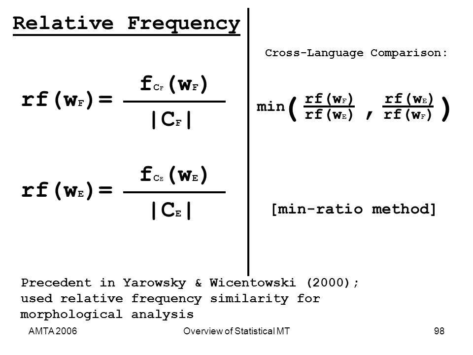 AMTA 2006Overview of Statistical MT98 Relative Frequency Precedent in Yarowsky & Wicentowski (2000); used relative frequency similarity for morphological analysis f C F (w F ) |C F | f C E (w E ) |C E | rf(w F )= rf(w E )= Cross-Language Comparison: rf(w F ) rf(w E ) rf(w E )rf(w F ) () min, [min-ratio method]
