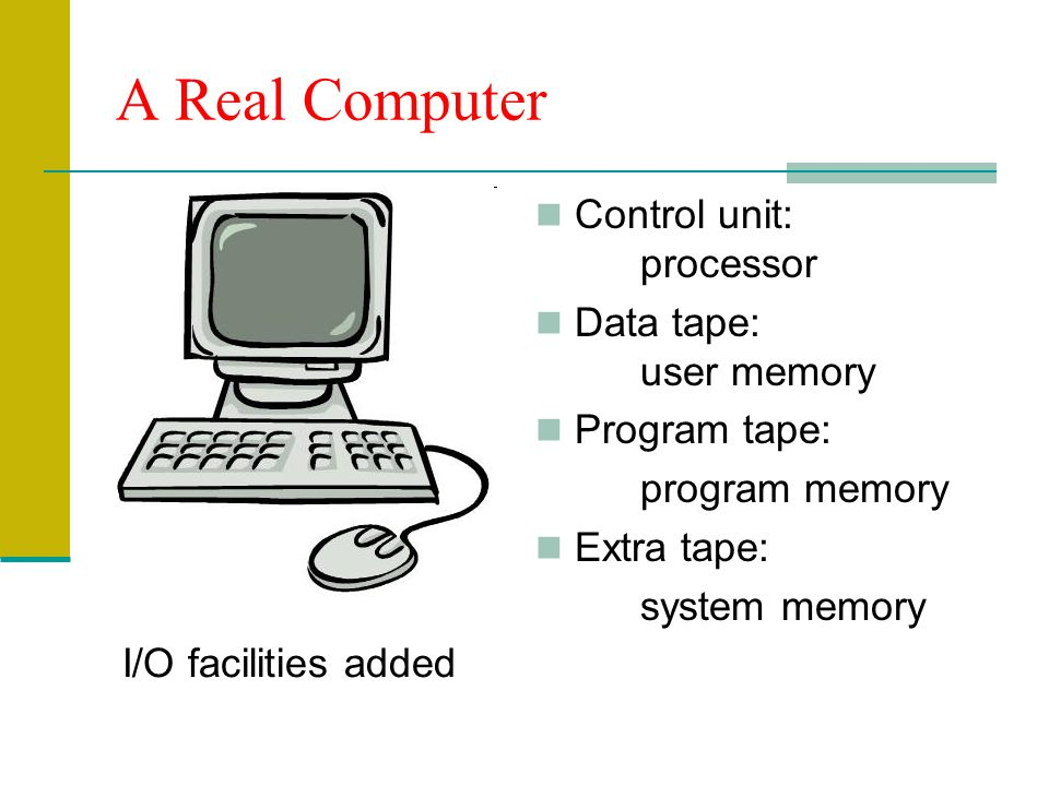 A Real Computer Control unit: processor Data tape: user memory Program tape: program memory Extra tape: system memory I/O facilities added