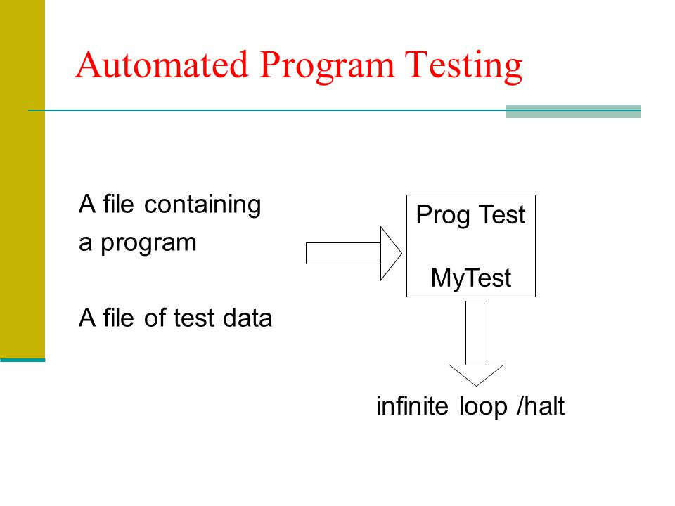 Automated Program Testing A file containing a program A file of test data Prog Test MyTest infinite loop /halt