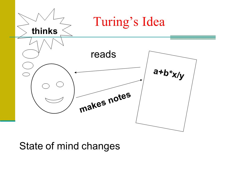 Turings Idea a+b*x/y thinks State of mind changes reads makes notes