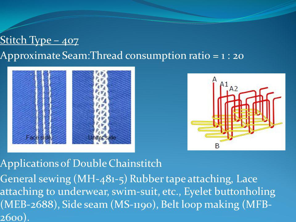 Stitch Type – 407 Approximate Seam:Thread consumption ratio = 1 : 20 Applications of Double Chainstitch General sewing (MH-481-5) Rubber tape attaching, Lace attaching to underwear, swim-suit, etc., Eyelet buttonholing (MEB-2688), Side seam (MS-1190), Belt loop making (MFB- 2600).