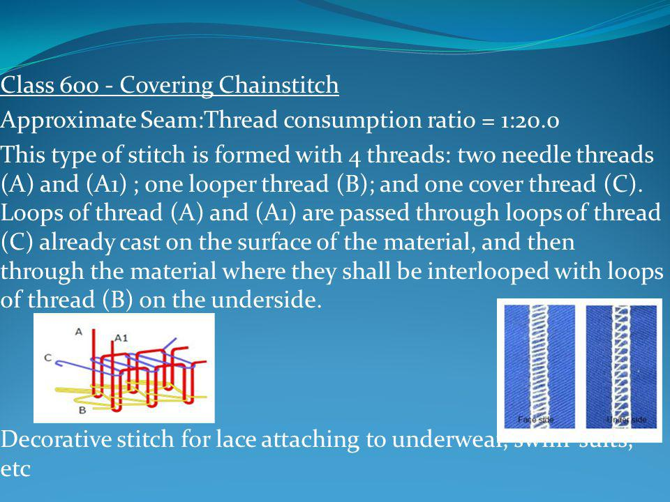 Class 600 - Covering Chainstitch Approximate Seam:Thread consumption ratio = 1:20.0 This type of stitch is formed with 4 threads: two needle threads (A) and (A1) ; one looper thread (B); and one cover thread (C).