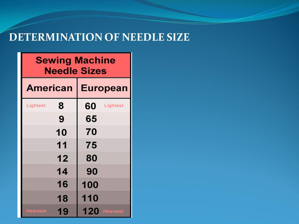 DETERMINATION OF NEEDLE SIZE