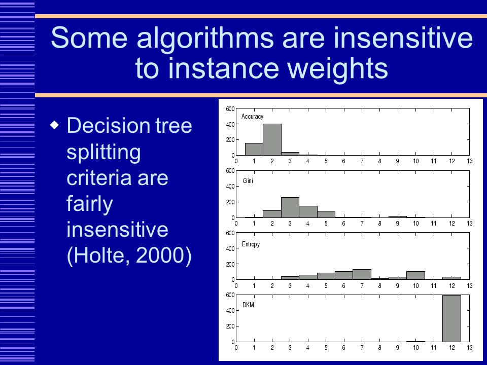Some algorithms are insensitive to instance weights Decision tree splitting criteria are fairly insensitive (Holte, 2000)