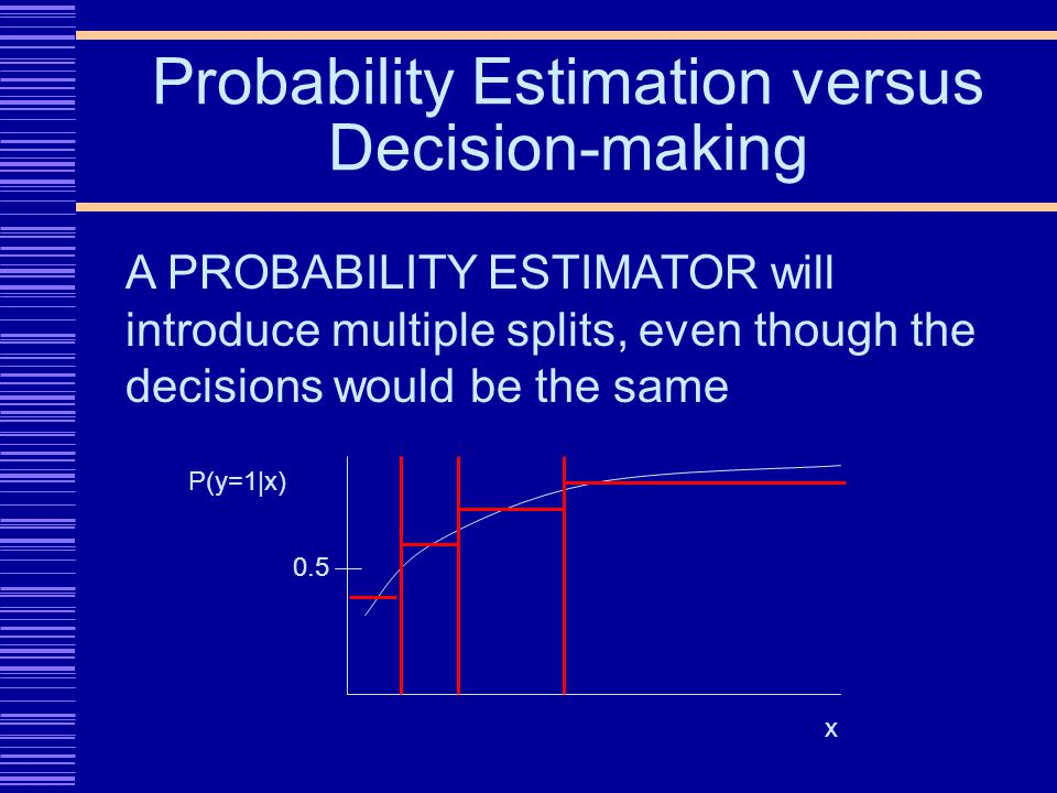Probability Estimation versus Decision-making P(y=1|x) x 0.5 A PROBABILITY ESTIMATOR will introduce multiple splits, even though the decisions would be the same