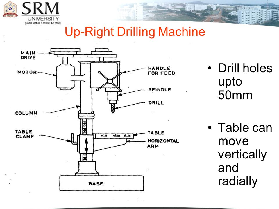 Up-Right Drilling Machine Drill holes upto 50mm Table can move vertically and radially