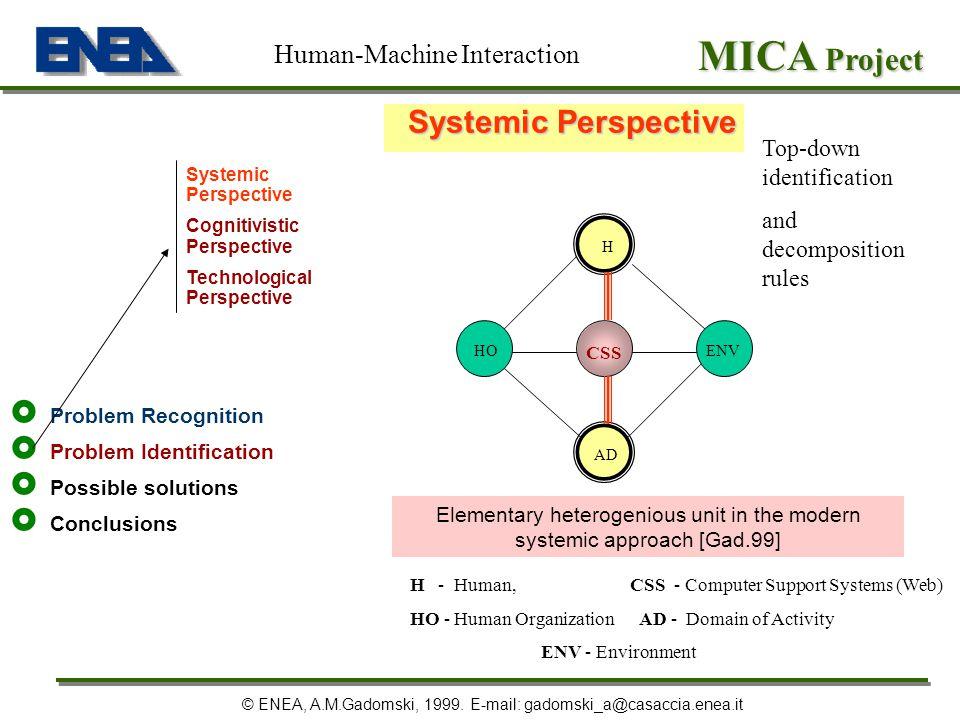 Problem Recognition Problem Identification Possible solutions Conclusions MICA Project © ENEA, A.M.Gadomski, 1999. E-mail: gadomski_a@casaccia.enea.it