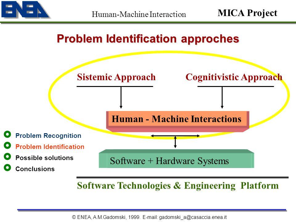 Problem Identification approches © ENEA, A.M.Gadomski, 1999. E-mail: gadomski_a@casaccia.enea.it MICA Project Sistemic ApproachCognitivistic Approach