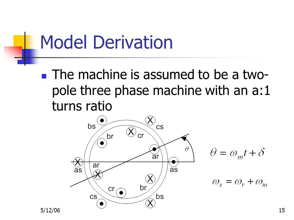 5/12/0615 Model Derivation The machine is assumed to be a two- pole three phase machine with an a:1 turns ratio