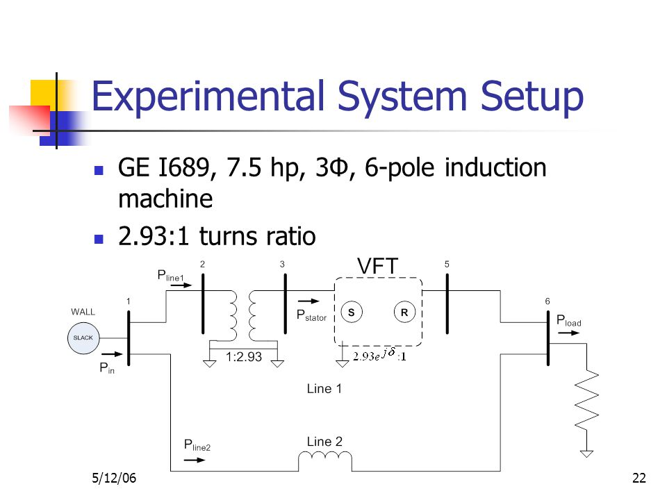 5/12/0622 Experimental System Setup GE I689, 7.5 hp, 3Φ, 6-pole induction machine 2.93:1 turns ratio