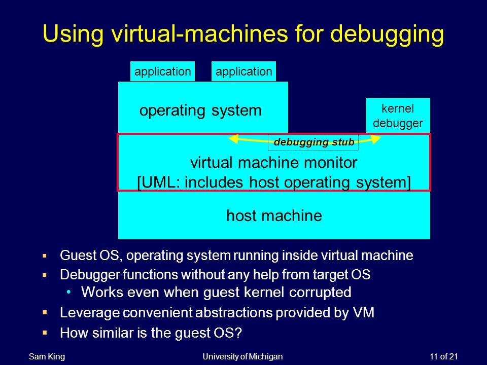 Sam King University of Michigan 11 of 21 Using virtual-machines for debugging host machine application operating system application kernel debugger virtual machine monitor [UML: includes host operating system] debugging stub Guest OS, operating system running inside virtual machine Debugger functions without any help from target OS Works even when guest kernel corrupted Leverage convenient abstractions provided by VM How similar is the guest OS