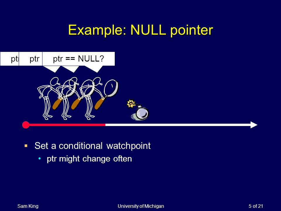 Sam King University of Michigan 5 of 21 Example: NULL pointer Set a conditional watchpoint ptr might change often ptr == NULL