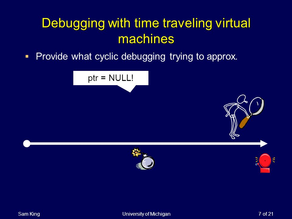 Sam King University of Michigan 7 of 21 Debugging with time traveling virtual machines Provide what cyclic debugging trying to approx.