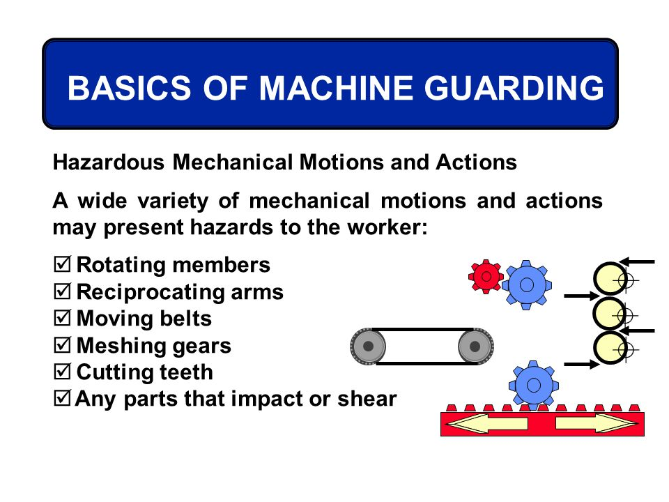 BASICS OF MACHINE GUARDING Hazardous Mechanical Motions and Actions A wide variety of mechanical motions and actions may present hazards to the worker