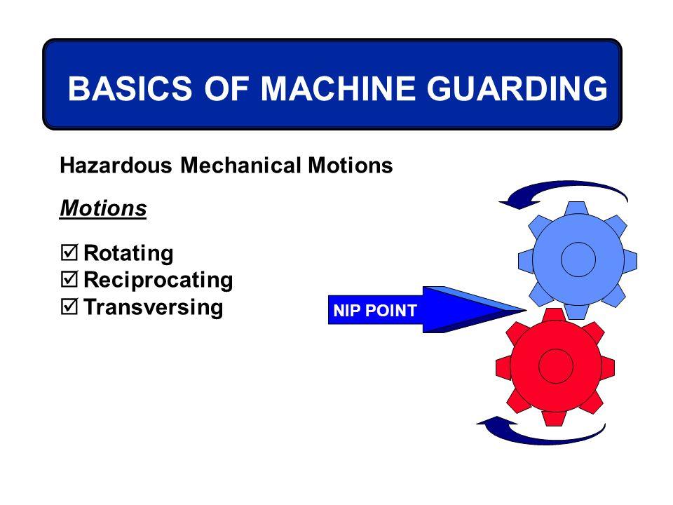 BASICS OF MACHINE GUARDING Hazardous Mechanical Motions Motions Rotating Reciprocating Transversing NIP POINT
