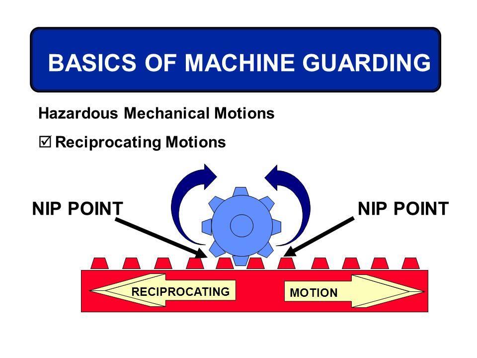 MOTION RECIPROCATING NIP POINT BASICS OF MACHINE GUARDING Hazardous Mechanical Motions Reciprocating Motions