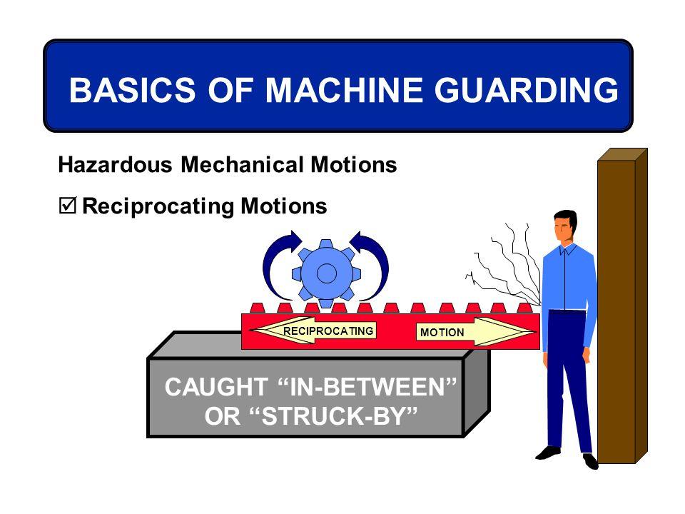 BASICS OF MACHINE GUARDING Hazardous Mechanical Motions Reciprocating Motions MOTION RECIPROCATING CAUGHT IN-BETWEEN OR STRUCK-BY