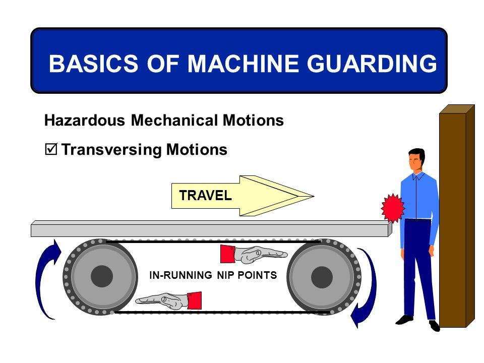 BASICS OF MACHINE GUARDING Hazardous Mechanical Motions Transversing Motions TRAVEL IN-RUNNING NIP POINTS