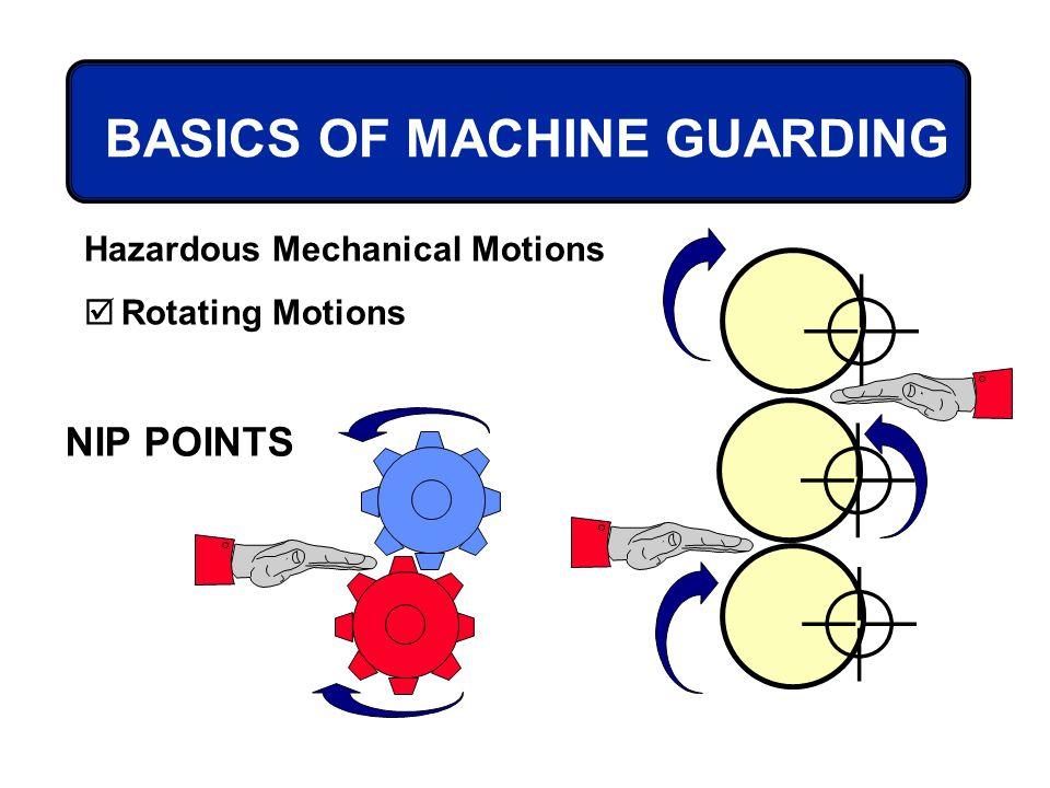 BASICS OF MACHINE GUARDING Hazardous Mechanical Motions Rotating Motions NIP POINTS