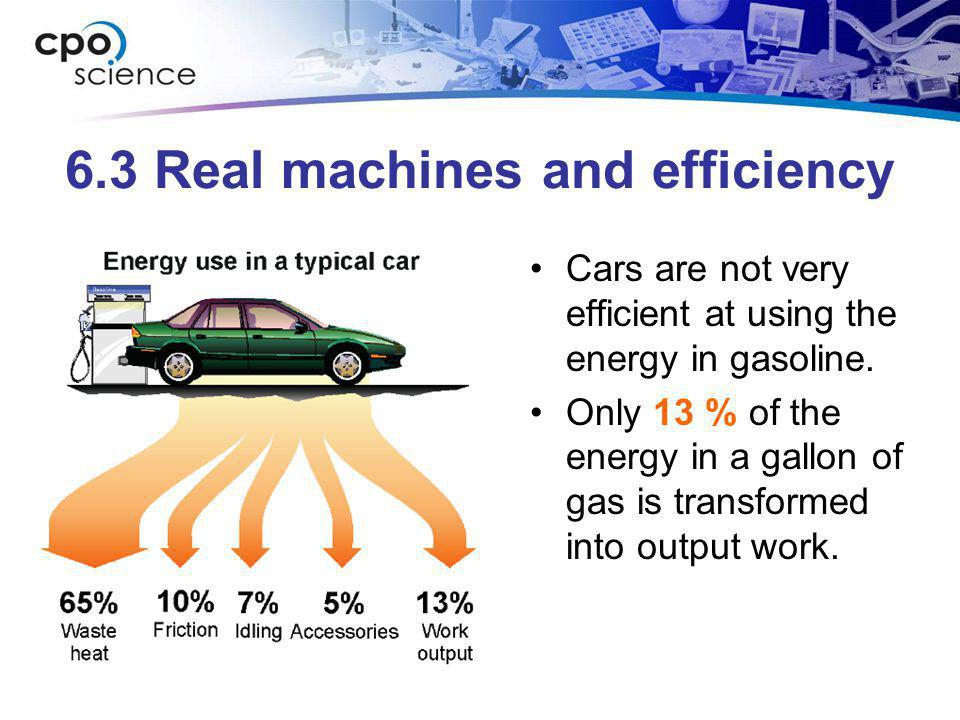 6.3 Real machines and efficiency Cars are not very efficient at using the energy in gasoline. Only 13 % of the energy in a gallon of gas is transforme