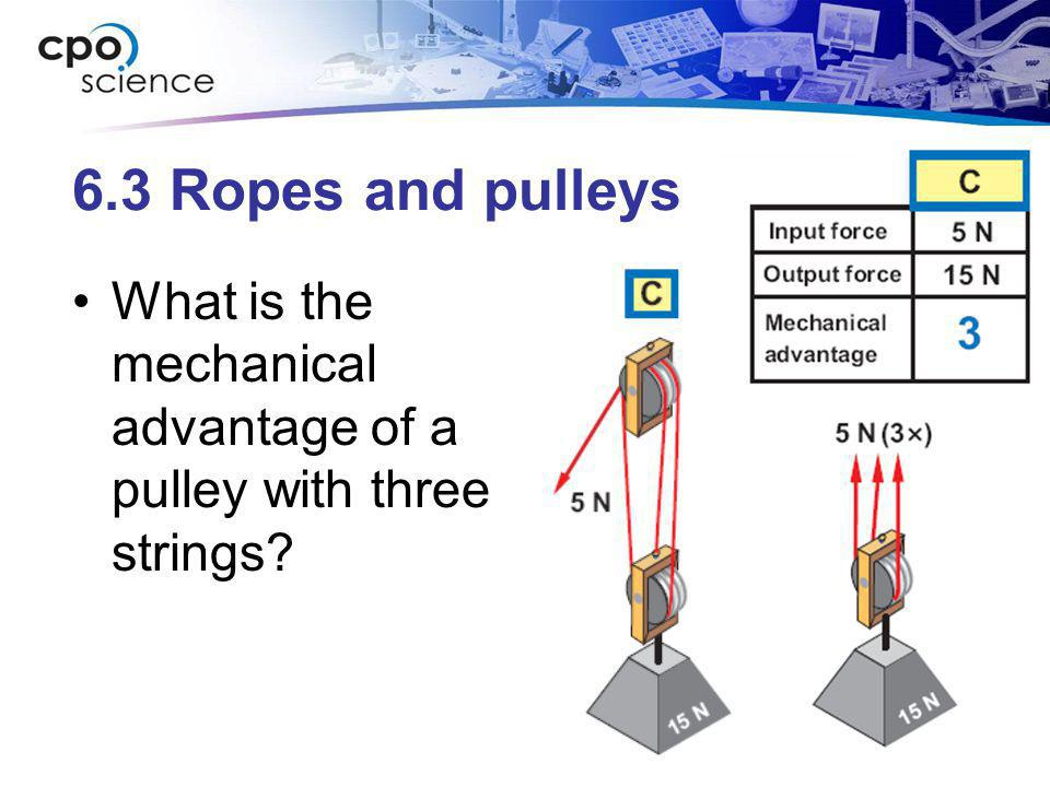 6.3 Ropes and pulleys What is the mechanical advantage of a pulley with three strings?